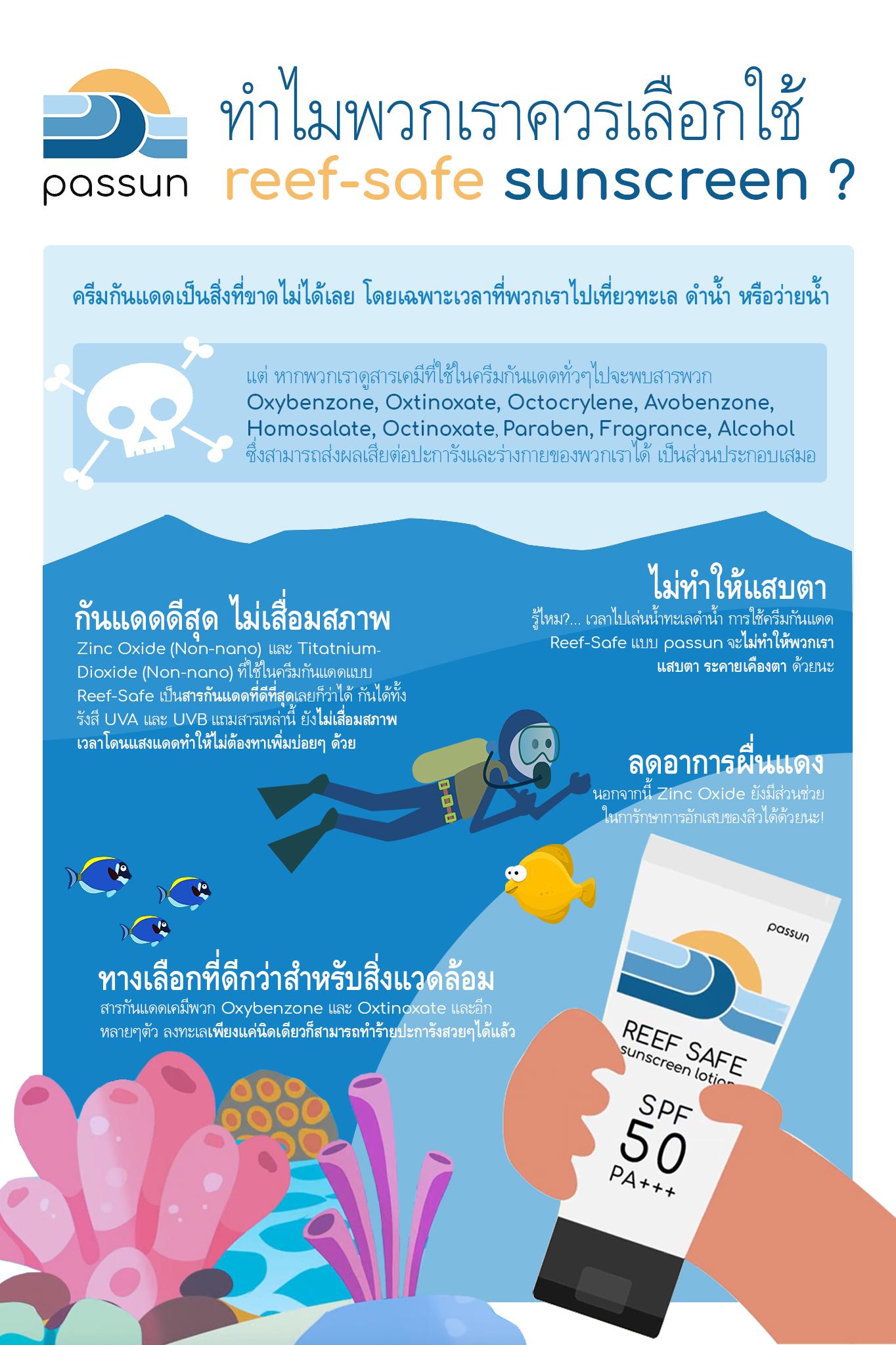 ทำไมจึงควรเลือกใช้ครีมกันแดด reef-safe